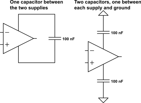 ☑ Grounding Capacitor And Amp