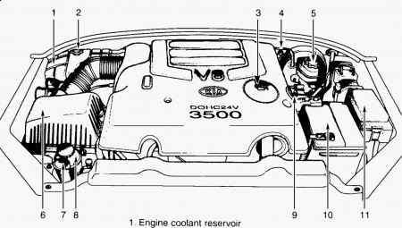 2008 Kia Sedona Fuse Box Diagram