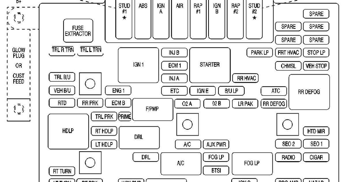 Sl550 07 Fuse Box Diagram : Trailer Wiring Diagram For