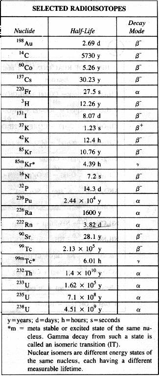 35 [pdf] CHEMISTRY REFERENCE TABLE G WORKSHEET PRINTABLE