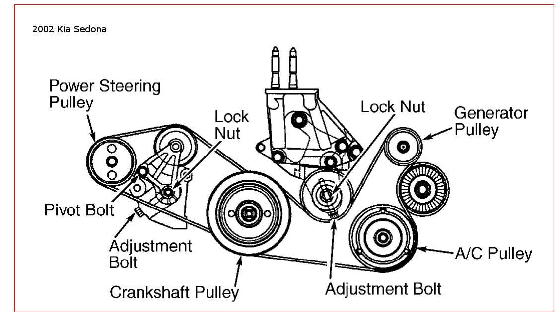 [DIAGRAM] Engine Wiring Harness Diagram 03 Kia Rio FULL