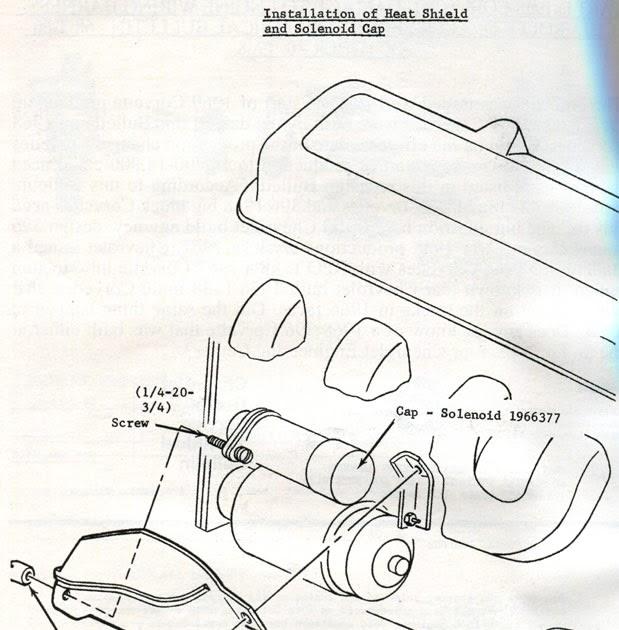 Wiring Harnes Print