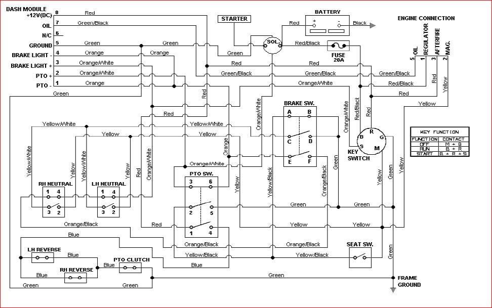 20 Awesome John Deere La115 Wiring Diagram