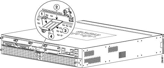Electrical works: Cisco 3900 Series, 2900 Series, and 1900