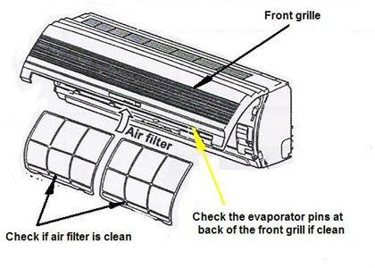 Air conditioner: AIR BREAKER CIRCUIT CONDITIONER TRIP