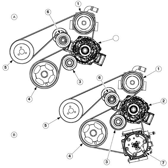 Diagrama Ford F 150