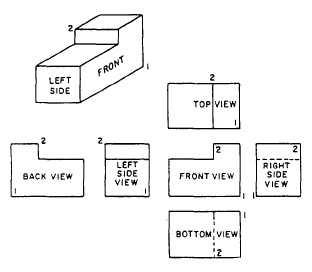 AQA GCSE Graphic Design: Working Drawings