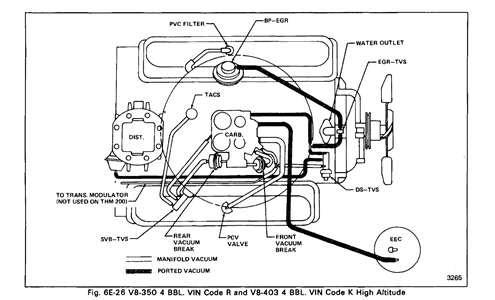 2001 Oldsmobile Bravada Fuse Box