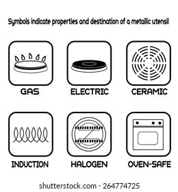 Induction Cooking Compatible Symbol