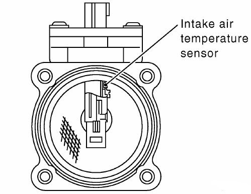 Maf Sensor Circuit Camshaft Position Sensor Circuit Wiring