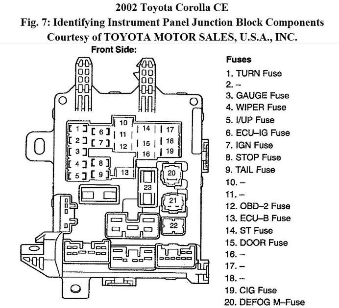 Wiring Diagram: 32 2001 Toyota Corolla Fuse Box Diagram