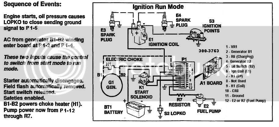 Onan Generator 5500