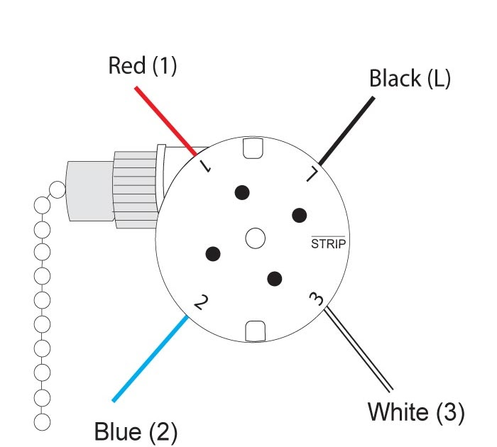 Ceiling Fan Pull Chain Switch Wiring