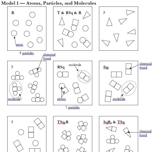 Classification Of Matter Pogil : Classification Of Matter