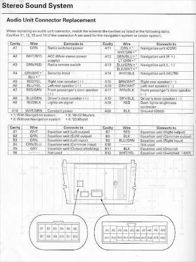 wiring diagram car stereo system human liver cell labeled acura tl bose amp radio audio autoradio connector wire installation schematic schema esquema de conexiones anschlusskammern konektor 1999