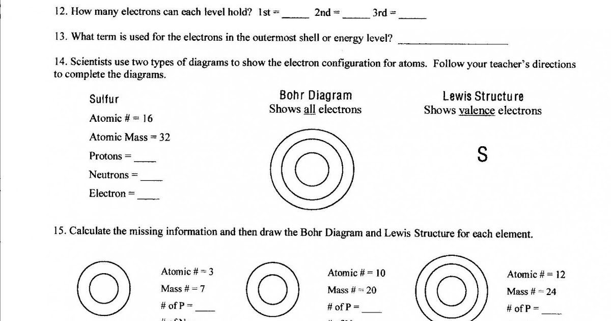 Electron Dot Diagram And Lewis Structure Worksheet
