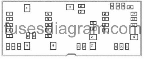 Wiring Diagram: 31 2002 Dodge Ram 1500 Fuse Box Diagram