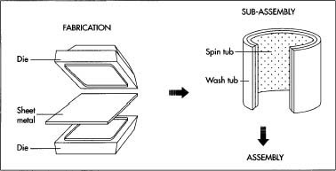 Noministnow: Diagram Washing Machine Parts Name