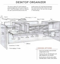 1833 desktop organizer plans furniture plans [ 900 x 915 Pixel ]