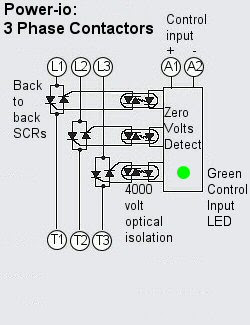 Wiring panel: Phase Synchronous Motor Wiring