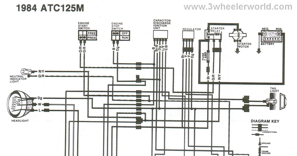 [DIAGRAM] Honda 200 3 Wheeler Wiring Diagram FULL Version