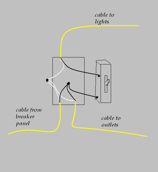 Wiring Two Lights From One Source : How To Install a 3-way