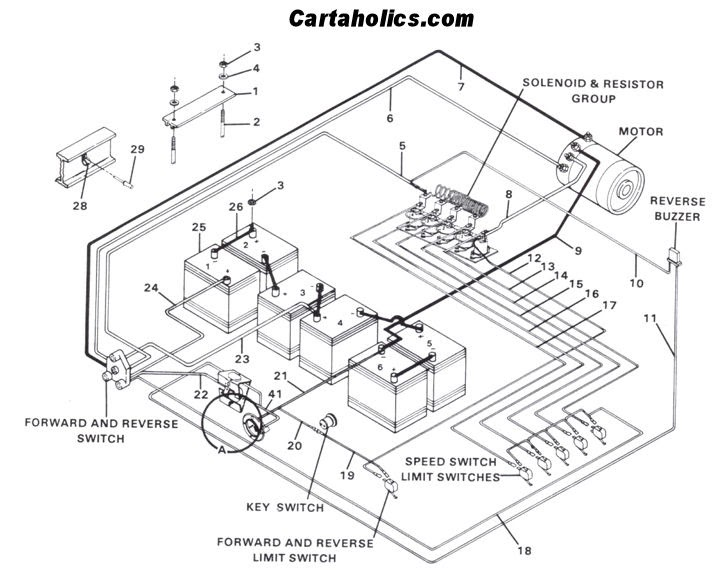 Belk: Guide to Get Repair renew golf cart batteries
