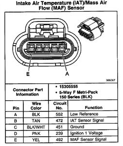 2011 Traverse Wiring Diagram