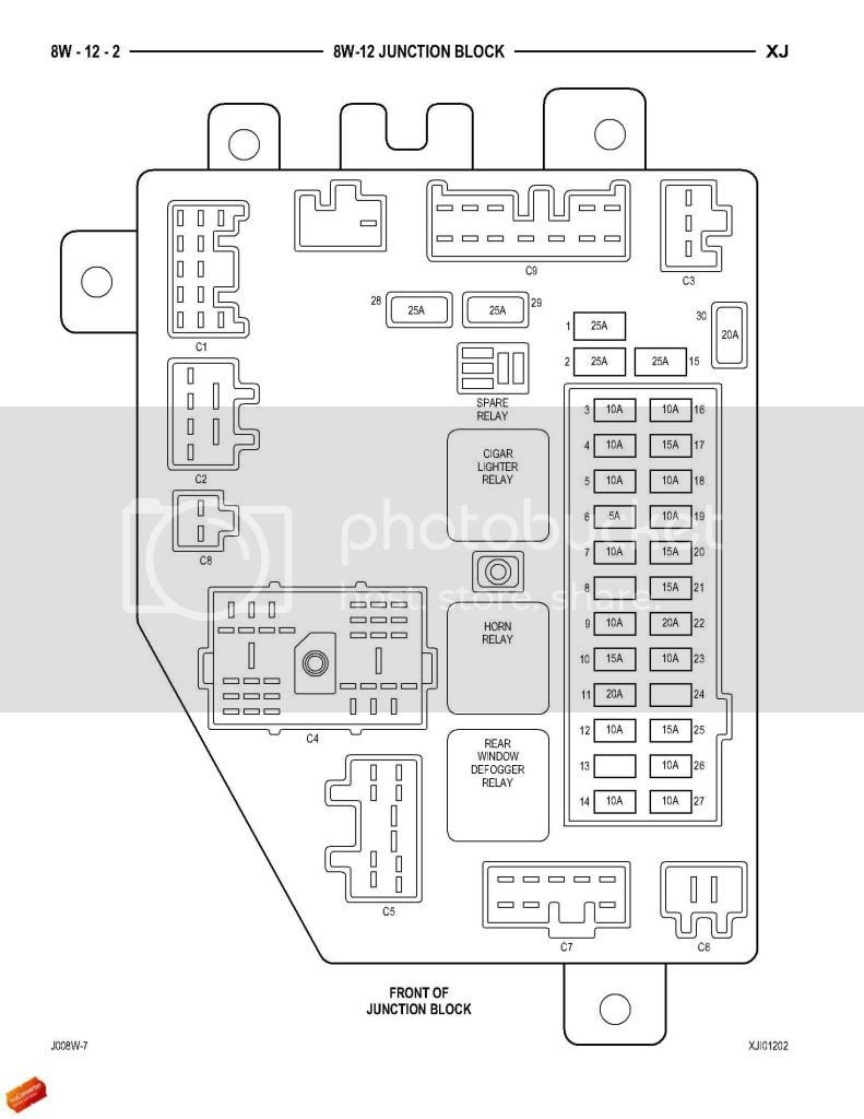 08 Jeep Wrangler Fuse Box Location