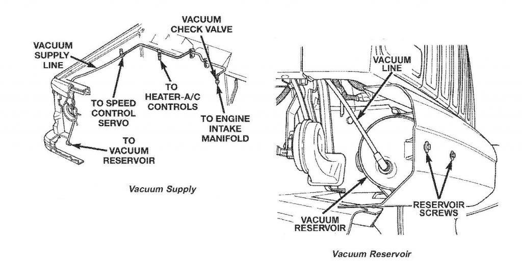 Jeep Cherokee Ac Vacuum Lines