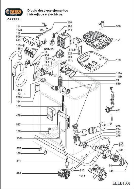Electrodomésticos de alta tecnología: Lavarropas candy ruido