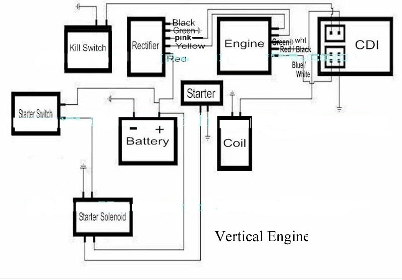 7 Wire Wiring Harness Diagram