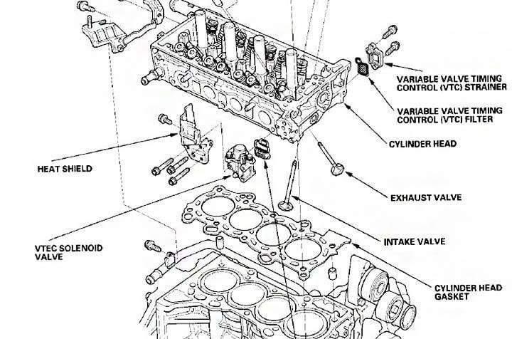 1999 Honda Accord Aftermarket Parts User Manual