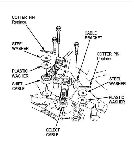 what is: how to replace power steering rack on 1999 honda crv