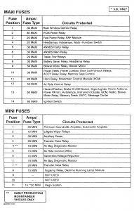 2008 Ford Explorer Fuse Box Diagram : explorer, diagram, Location, Explorer, Wiring, Diagram