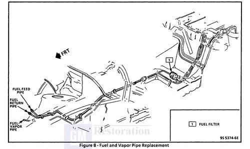 1991 Pontiac Firebird: Replacing the fuel lines (1)