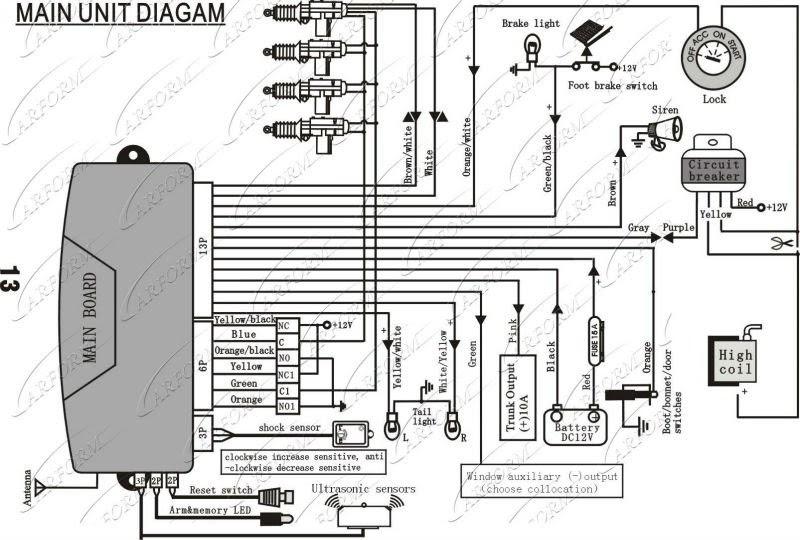 15+ Universal Remote Central Locking Wiring Diagram