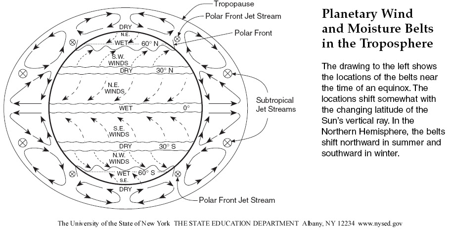 Wiring And Diagram: Diagram Of Winds On Earth