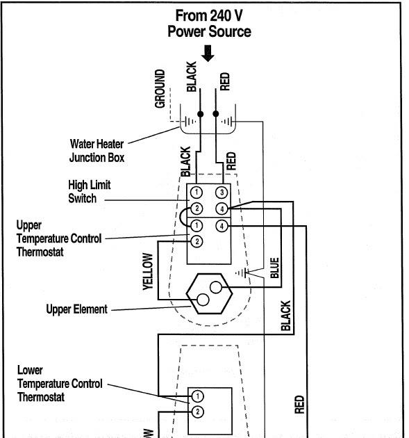 Install bifold doors new construction: Rheem electric