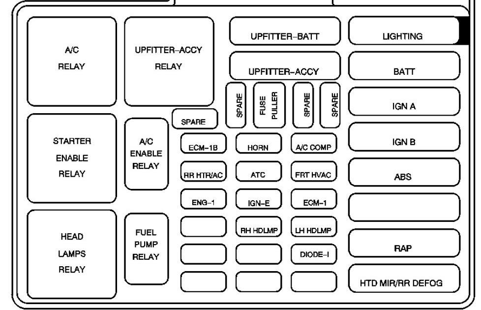 Wiring Diagram PDF: 2002 Gmc Safari Fuse Box
