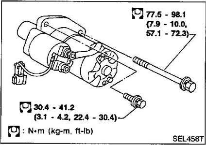 21 Inspirational 2004 Nissan Maxima Wiring Diagram