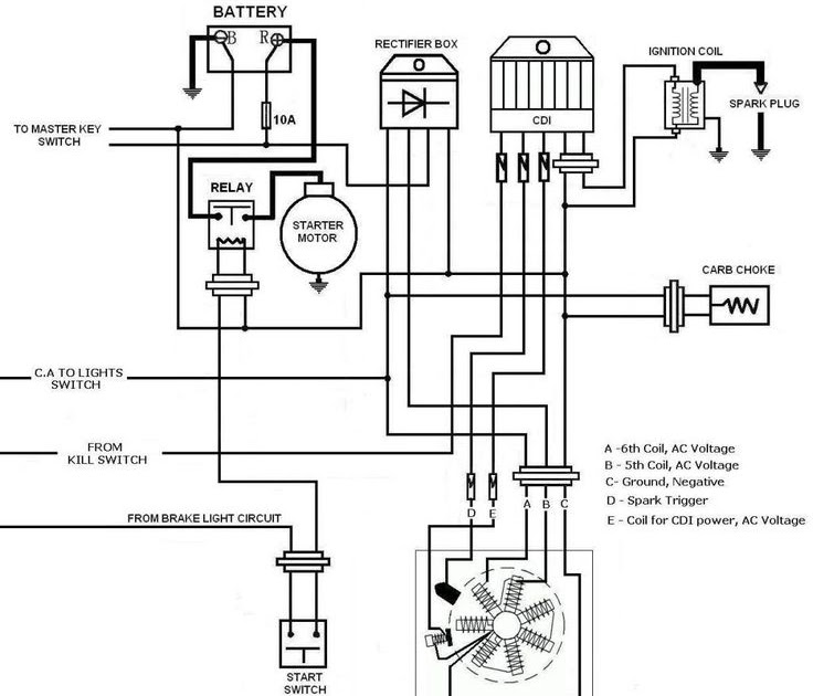 50Cc Scooter Ignition Wiring Diagram / 150cc Scooter