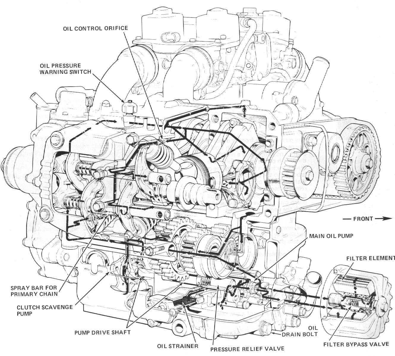Wiring Diagram PDF: 1500 Goldwing Wiring Diagram Cb