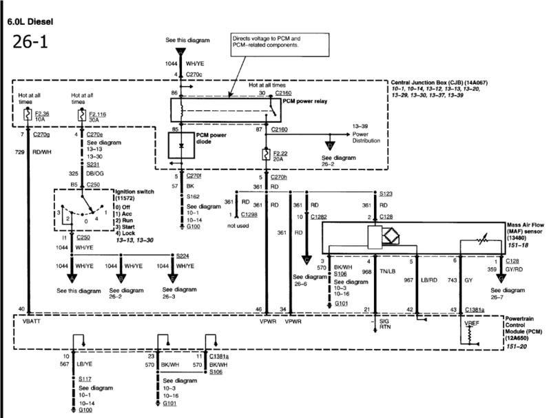 1999 Ford F350 Trailer Wiring Diagram