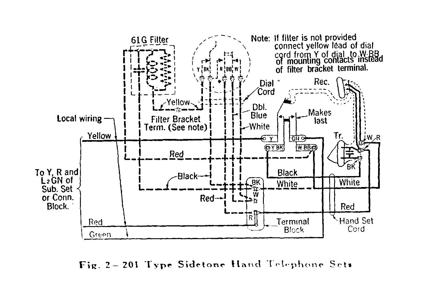 21 Luxury Kellogg Telephone Wiring Diagram
