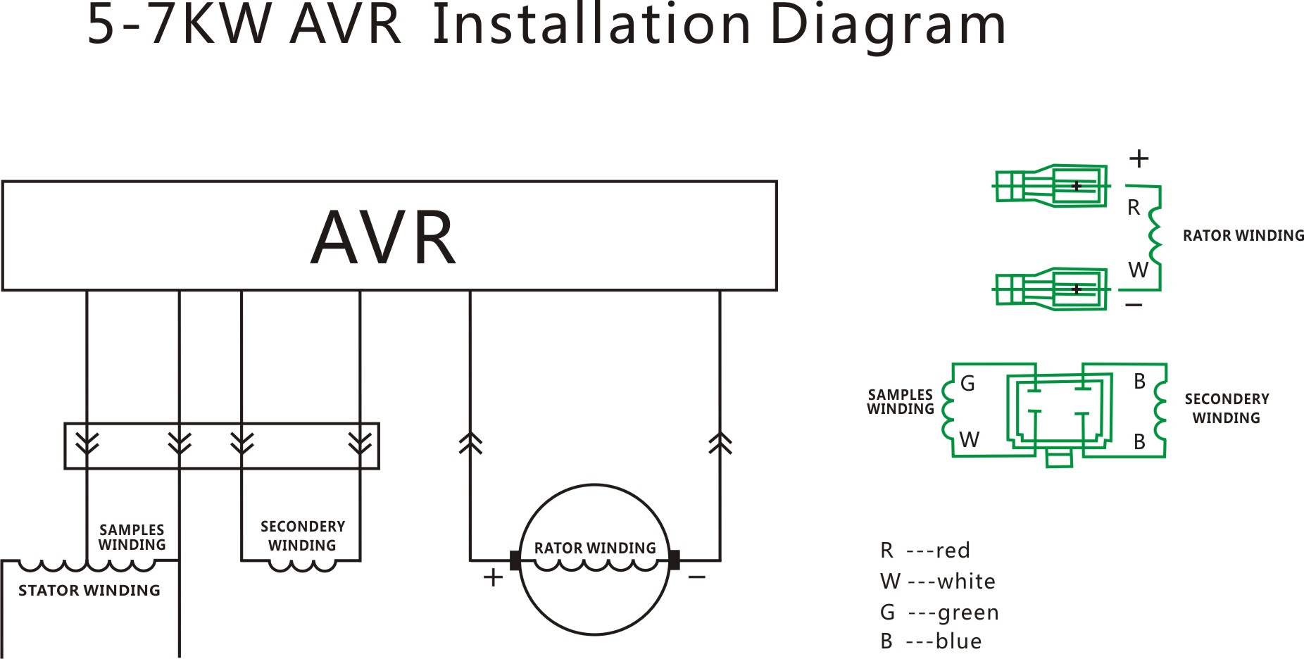 Secret Diagram: Circuit diagram of generator avr