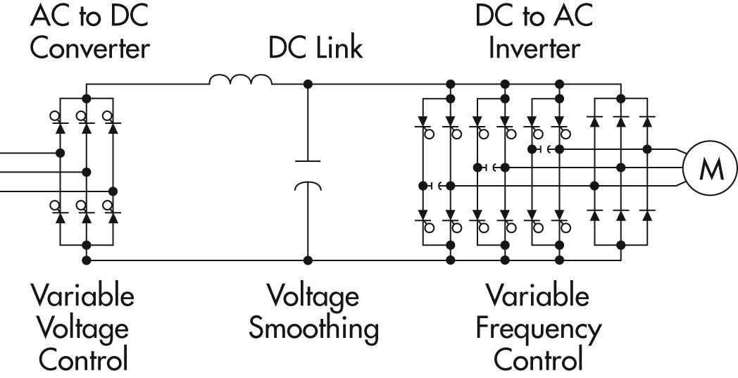 3 Phase Induction Motor Driver Vfd Motor Control Circuit