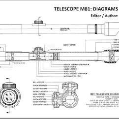 M1 Rifle Diagram Wiring To Convert Three Phase Single Motors Nicolaus Associates Latest Deals And Products Quottelescope