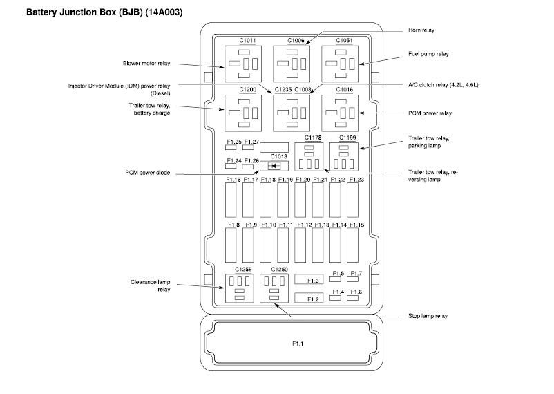 Wiring Diagram PDF: 2003 Ford E350 Fuse Box