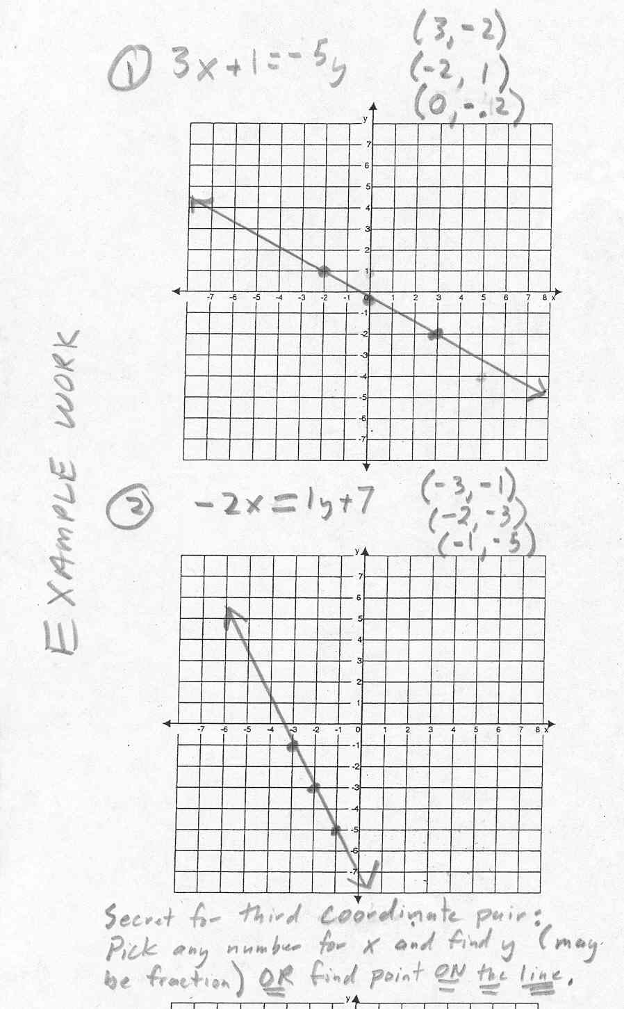 12 Best Images of Mystery Picture Graph Worksheets